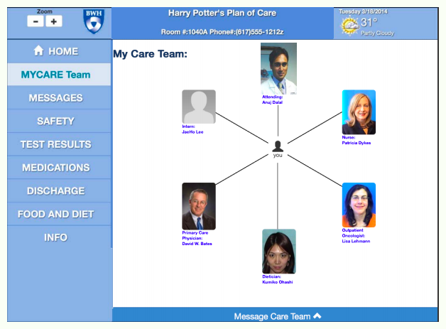 View care team